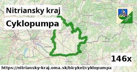 ilustračný obrázok k Cyklopumpa, Nitriansky kraj
