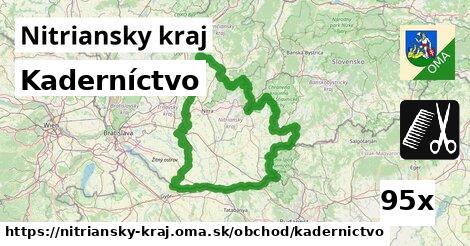 kaderníctvo v Nitriansky kraj