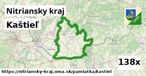 kaštieľ v Nitriansky kraj