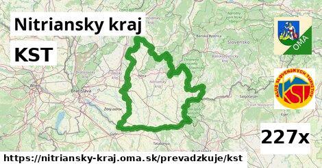 ilustračný obrázok k KST, Nitriansky kraj