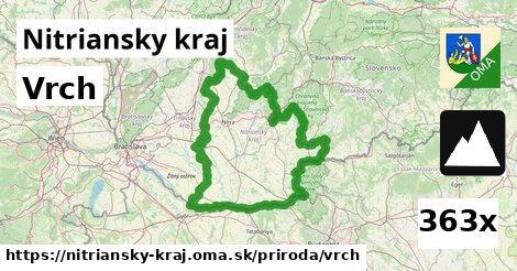 ilustračný obrázok k Vrch, Nitriansky kraj