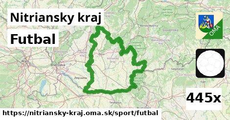 ilustračný obrázok k Futbal, Nitriansky kraj