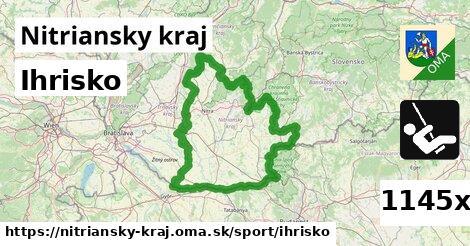 ihrisko v Nitriansky kraj