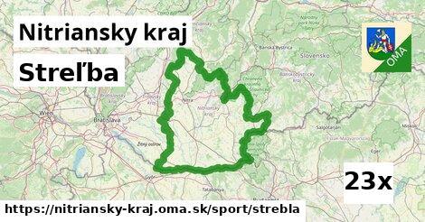 streľba v Nitriansky kraj