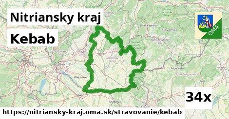 ilustračný obrázok k Kebab, Nitriansky kraj