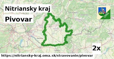 ilustračný obrázok k Pivovar, Nitriansky kraj