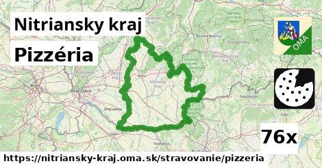 pizzéria v Nitriansky kraj