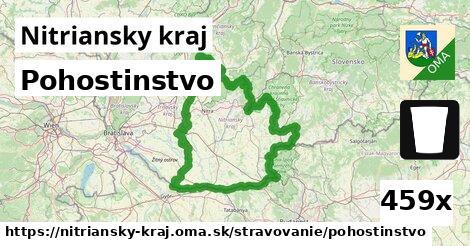 ilustračný obrázok k Pohostinstvo, Nitriansky kraj