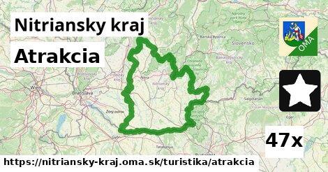 ilustračný obrázok k Atrakcia, Nitriansky kraj