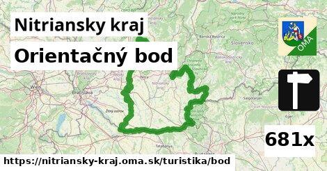 orientačný bod v Nitriansky kraj