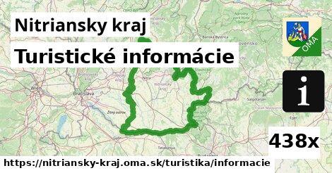 turistické informácie v Nitriansky kraj