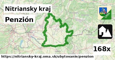 penzión v Nitriansky kraj