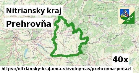 ilustračný obrázok k Prehrovňa, Nitriansky kraj