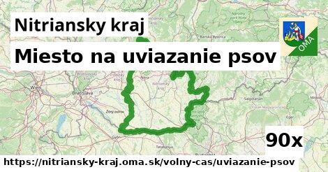 ilustračný obrázok k Miesto na uviazanie psov, Nitriansky kraj
