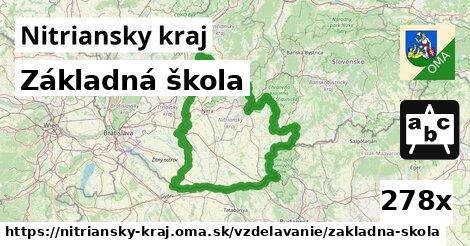 ilustračný obrázok k Základná škola, Nitriansky kraj