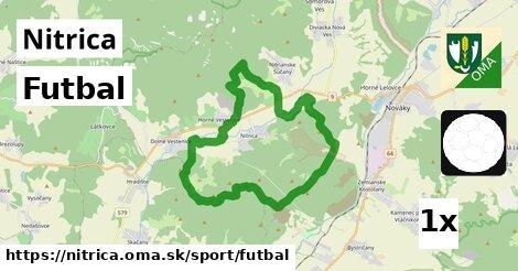 ilustračný obrázok k Futbal, Nitrica