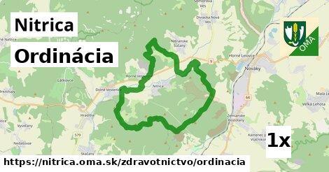 ilustračný obrázok k Ordinácia, Nitrica