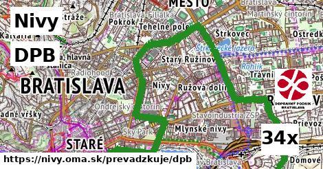 DPB v Nivy