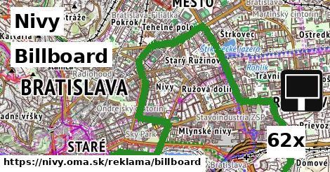 billboard v Nivy