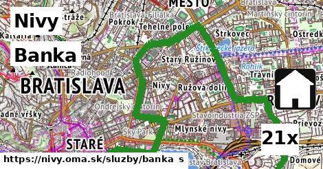 banka v Nivy