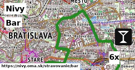 bar v Nivy