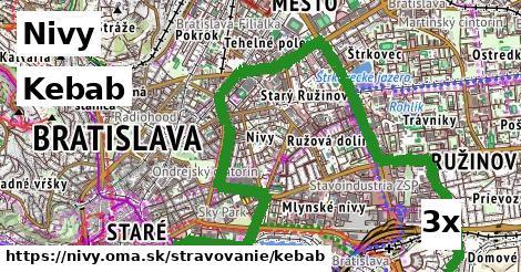 kebab v Nivy