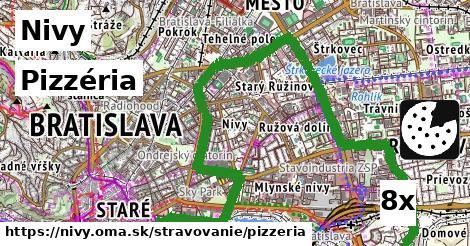 pizzéria v Nivy