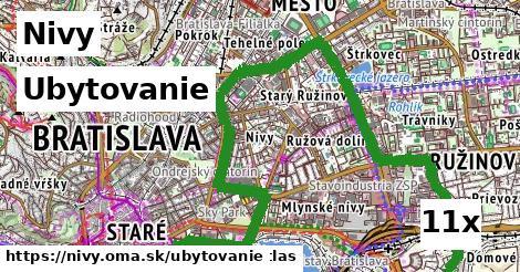 ubytovanie v Nivy