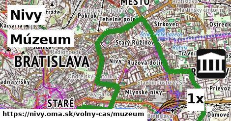 múzeum v Nivy