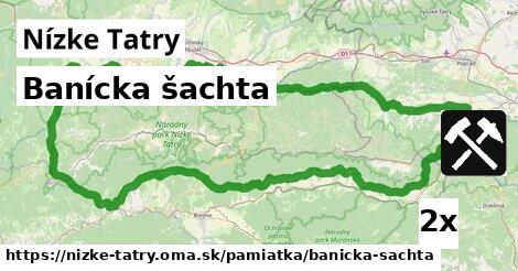 banícka šachta v Nízke Tatry