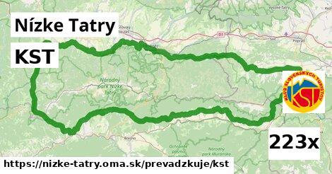 KST v Nízke Tatry