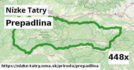 prepadlina v Nízke Tatry