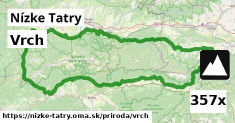 ilustračný obrázok k Vrch, Nízke Tatry