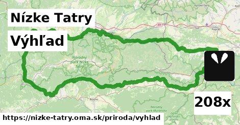 ilustračný obrázok k Výhľad, Nízke Tatry