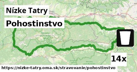 pohostinstvo v Nízke Tatry