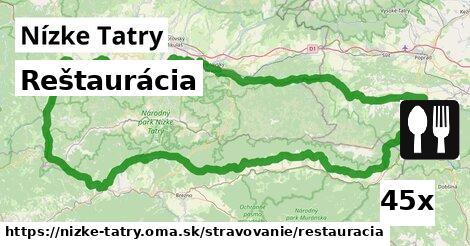 reštaurácia v Nízke Tatry