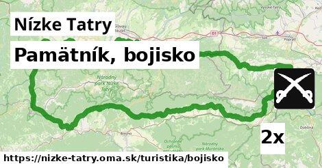 ilustračný obrázok k Pamätník, bojisko, Nízke Tatry