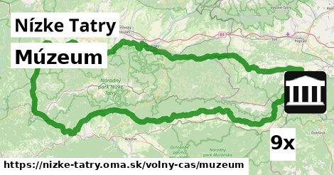ilustračný obrázok k Múzeum, Nízke Tatry
