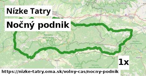 ilustračný obrázok k Nočný podnik, Nízke Tatry