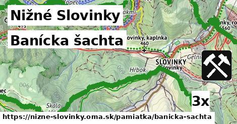 banícka šachta v Nižné Slovinky