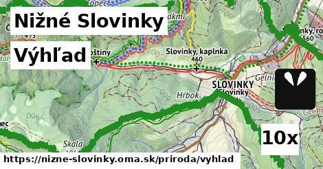 ilustračný obrázok k Výhľad, Nižné Slovinky