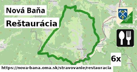 Reštaurácia, Nová Baňa