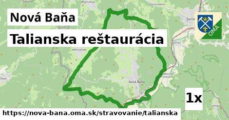 Talianska reštaurácia, Nová Baňa