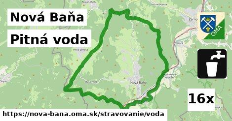 Pitná voda, Nová Baňa