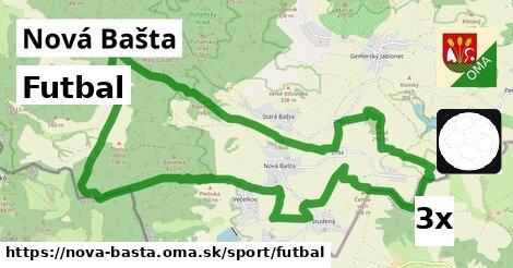 futbal v Nová Bašta