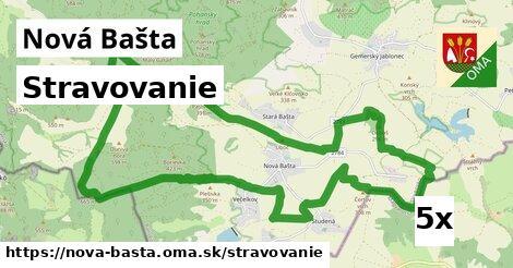 stravovanie v Nová Bašta