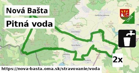 pitná voda v Nová Bašta