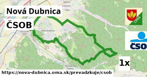 ČSOB v Nová Dubnica