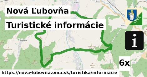 turistické informácie v Nová Ľubovňa