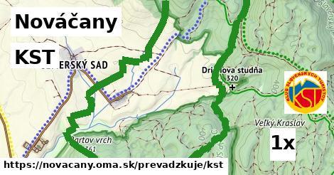 KST v Nováčany